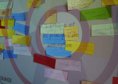 Réunion de brainstorming